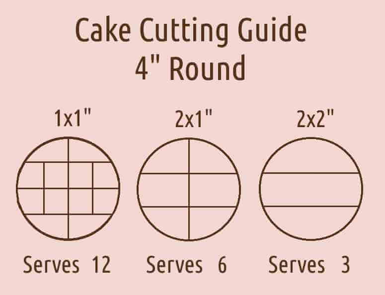 Cake Cutting Guide By Tasty Bakes Amp Wedding Cakes